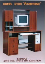 Мебель на заказ от производителя для вашего офиса