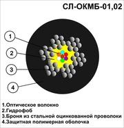 Оптический кабель СЛ-ОКМБ-02НУ-8Е2-2, 5 «МЯГКИЙ» со склада в Москве.