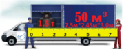 Срочные перевозки грузов на Газели с кузовом длиной 7, 5 метров